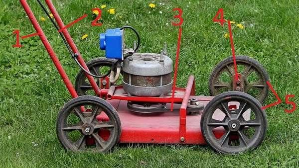 Куда можно применить двигатель от стиральной машины – эта техника упростит задачу по созданию идеального газона