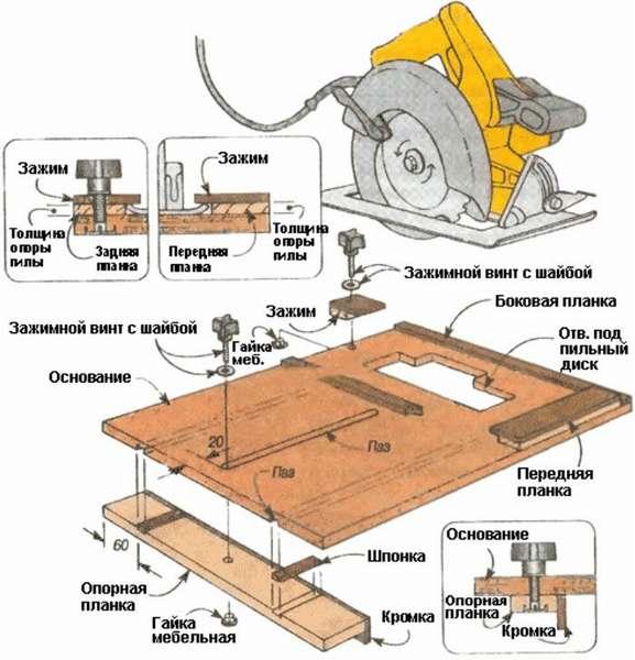 Самодельный стол для ручной циркулярной пилы (сборочная схема)