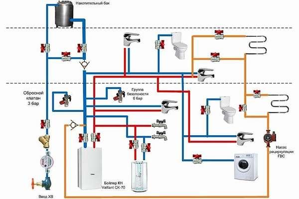 Проект водоснабжения и водоотведения
