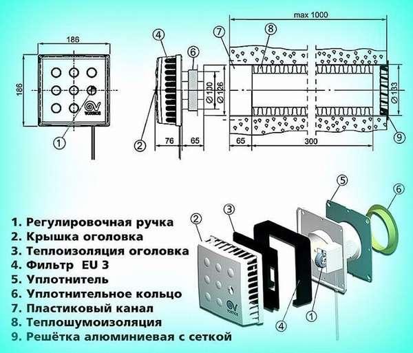 Простая приточная вентиляция в квартире с фильтрацией