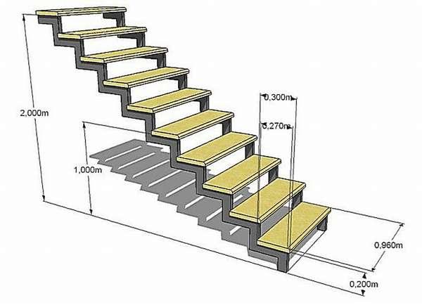 Как сварить лестницу из профильной трубы своими руками: пошаговая инструкция и фото готовых изделий