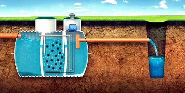 Принцип действия аэратора для ускорения процесса очистки стоков