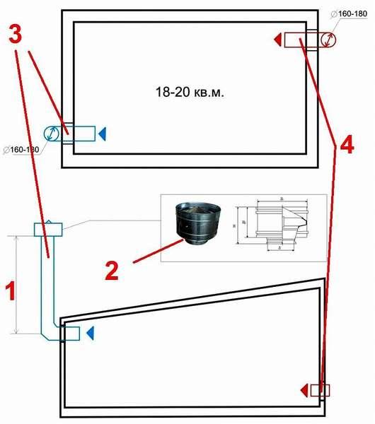 Чертеж простойестественной схемы вентиляции в гараже своими руками