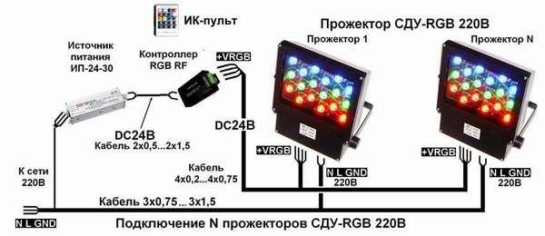 RGB прожекторы с контроллером и пультом ДУ действительно хороши
