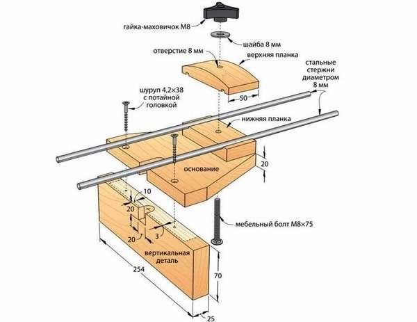 Параллельный упор из деревянных заготовок, двух металлических стержней и стандартных крепёжных изделий