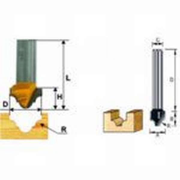 Ручной фрезер по дереву – подходящий инструмент для создания уникальных изделий собственными руками