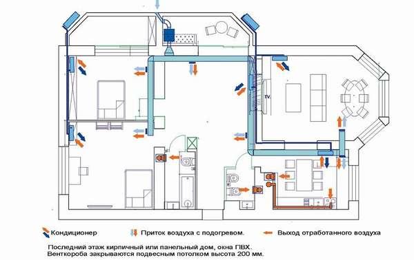 Комплексный расчёт кондиционирования и приточной вентиляции можно заказать в специализированной архитектурной мастерской