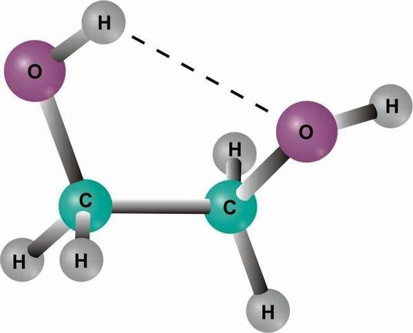 Структура препарата