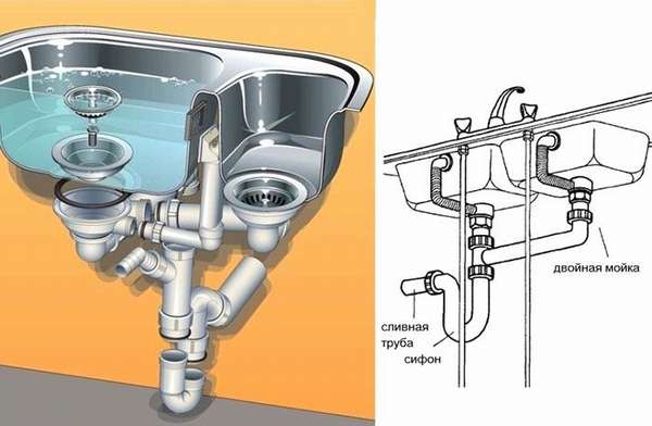 Особенности соединения сливной системы для двойной раковины