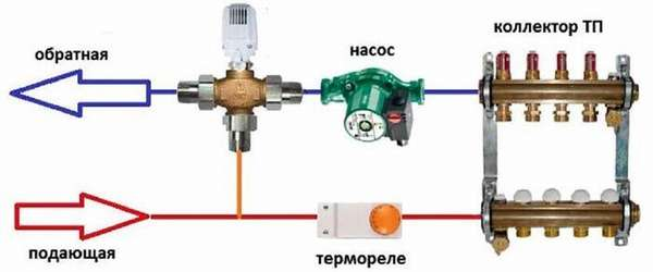 Принцип работы смесителя в отопительной системе