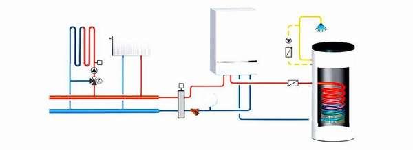 Работа настенного газового котла