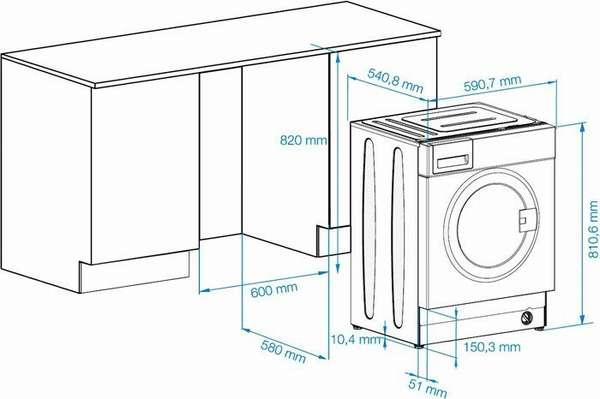 Технику этой категории создают в соответствии со стандартными габаритами кухонной корпусной мебели. Небольшие изменения допустимы по высоте с помощью регулируемых ножек