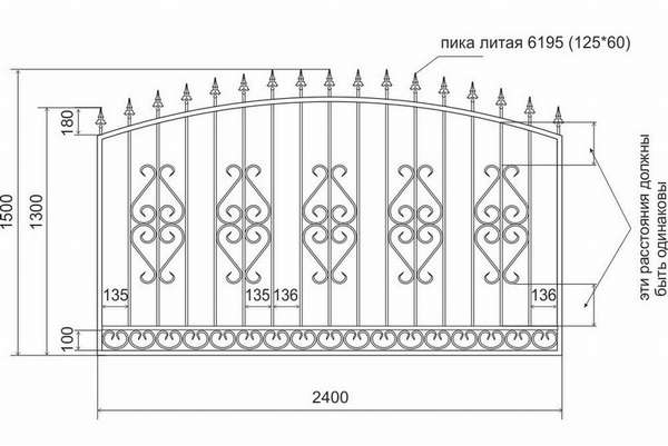 Как сварить забор изпрофильной трубы своими руками?