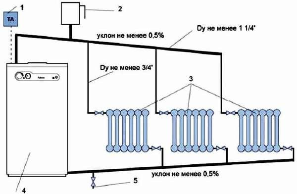 Примерная система теплоснабжения частного дома