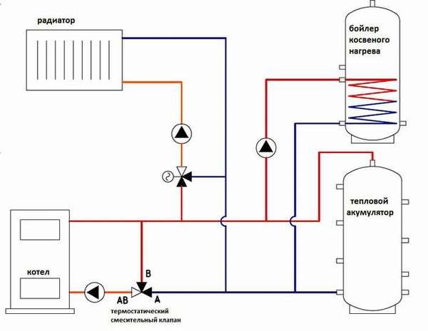 Схема подключения распределительного и смесительного клапана