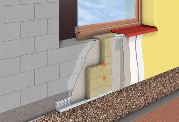 наружная отделка стен