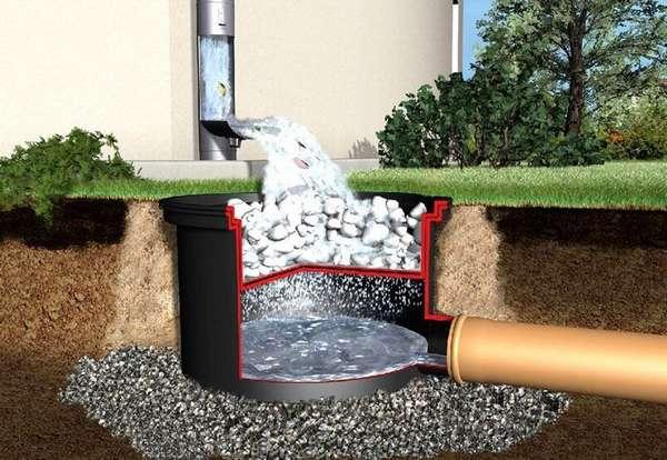 Ливневые пластиковые колодцы востребованы во время сильного дождя