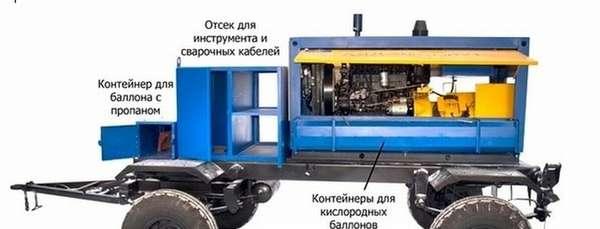 Технические характеристики и разновидности сварочных аппаратов