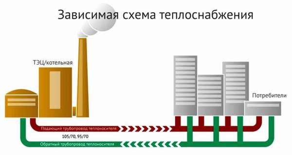 Отопление загородного дома: варианты и цены
