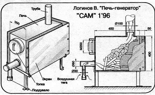 Что такое буржуйка Логинова (печь-генератор САМ)?