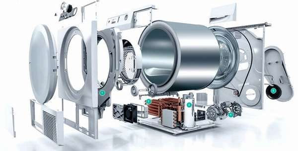 Компоненты сушильной машины, которая работает на принципах теплового насоса