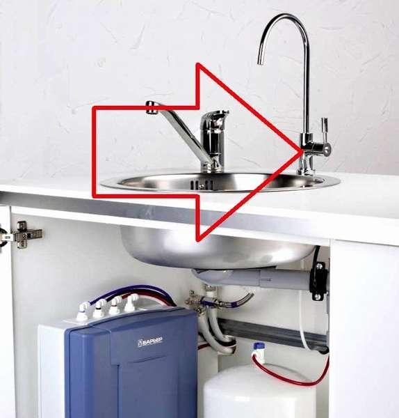 Размещение установки обратного осмоса в кухонной мебели