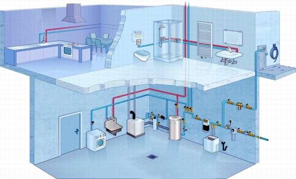 Макет водопроводной системы в частном доме