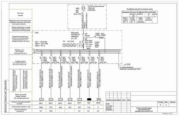 Проект однолинейной схемы распределительного щита