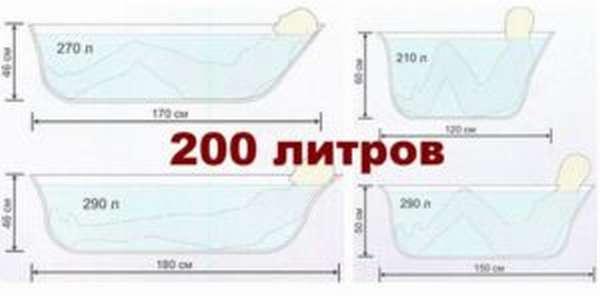 Размеры ванн около 200л