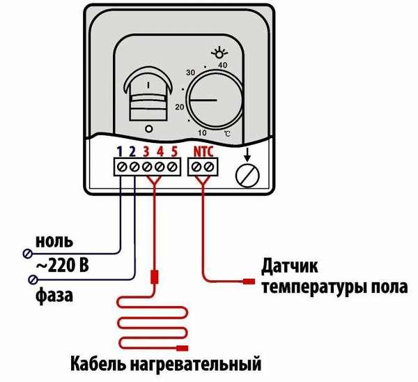Подсоединение компонентов пленочного теплого пола