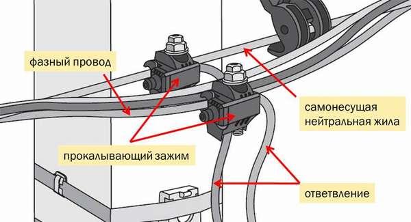 Соединение сип кабеля с линией