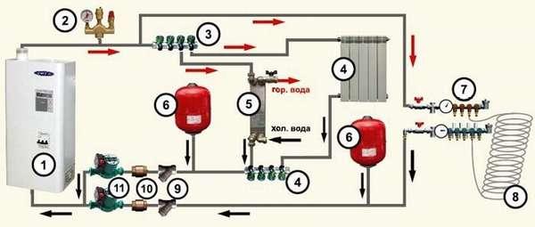 Схема подключения электрического энергосберегающего котла