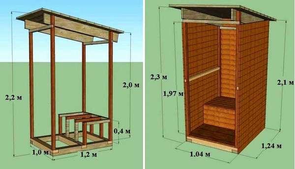 Для первых экспериментов следует подобрать простейшую конструкцию