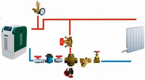 Схема подключения трехходового клапана в систему с твердотопливным котлом
