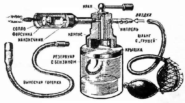 Как сделать бензиновую горелку для пайки своими руками: чертежи