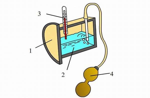 Конденсационный прибор