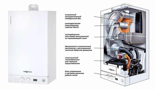 Газовые котлы для отопления частного дома: как выбрать, технические характеристики, бренды