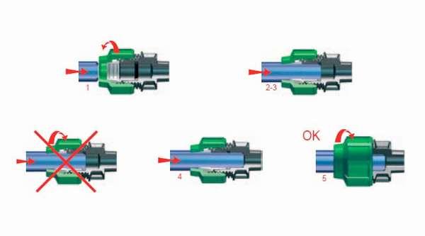 Компрессионное фитинговое соединение труб ПНД