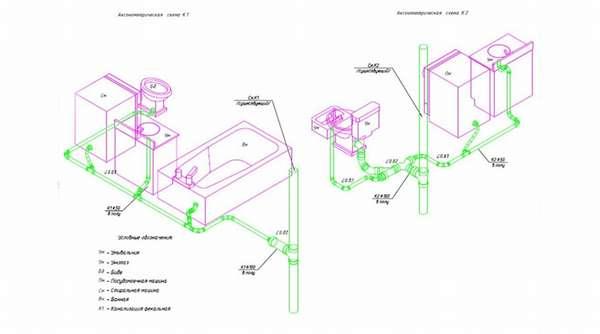 Как правильно рассчитать уклон канализационной трубы: правила и нормативы + нюансы частного дома и квартиры