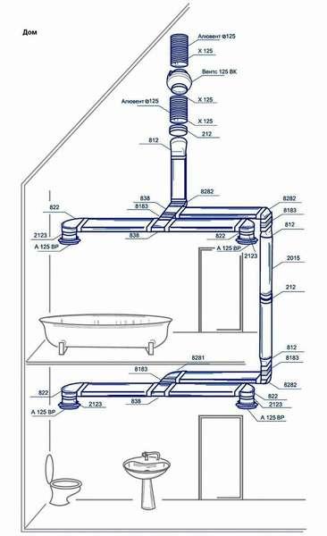 Устройство вентиляции ванной комнаты и туалета. Детальная схема