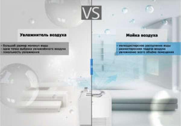 Что лучше: мойка воздуха или увлажнитель?