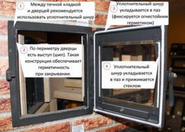 Как самостоятельно заменить дверцу печи?