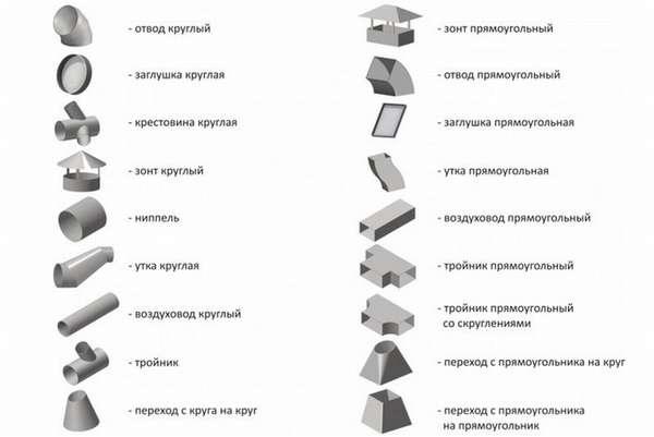 Как выбрать воздуховоды изоцинкованной стали: размеры, диаметры, ГОСТы и правила монтажа