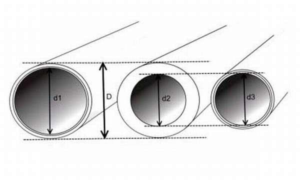 диаметр трубы