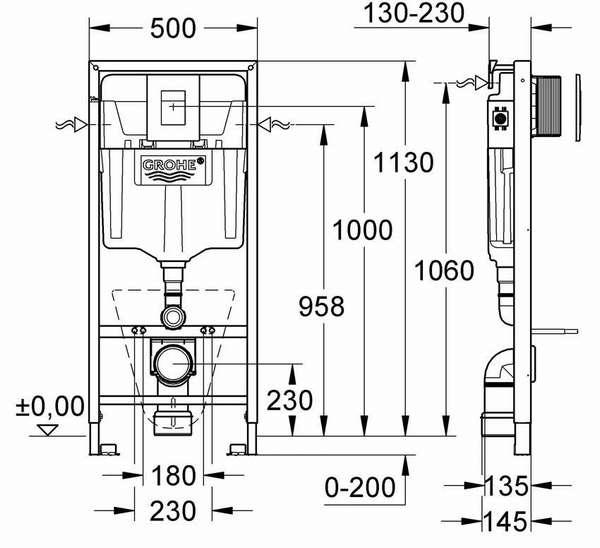 Размеры стандартного подвесного унитаза