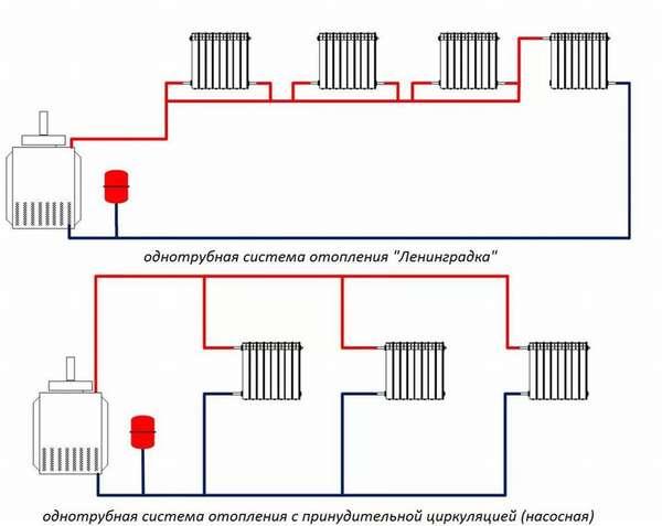 Какие металлические трубы лучше выбрать для отопления: пошаговая инструкция и технология самостоятельного монтажа