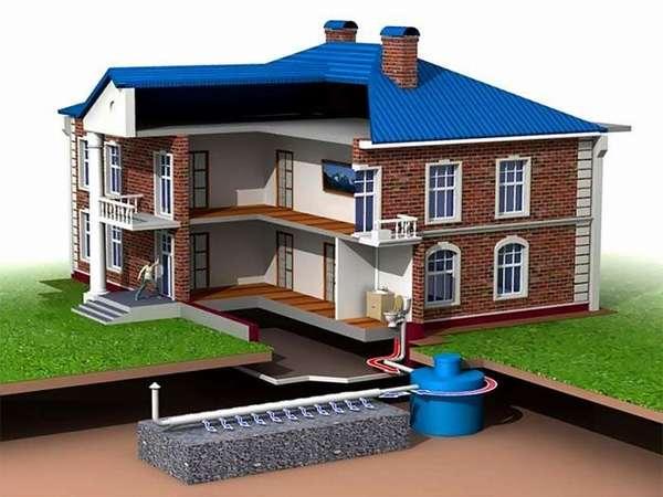 Канализация в частном доме своими руками: схема