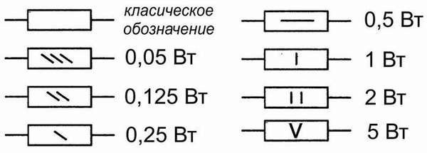 Обозначение мощности резисторов на электрической схеме