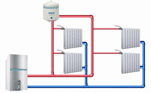 Основные принципы работы систем отопления частного дома с естественной циркуляцией