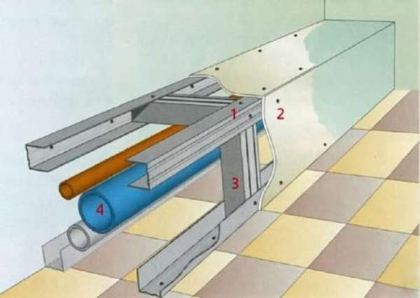 Как сделать идеальный короб, чтобы спрятать трубы отопления + фото пошагового изготовления